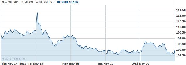 kmb-20131121