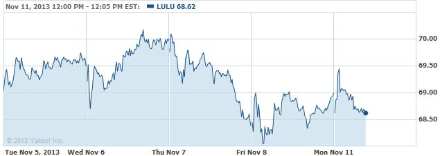 lulu-20131111