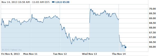 lulu-20131114