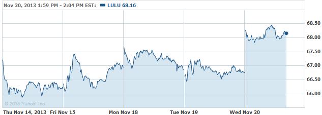 lulu-20131120