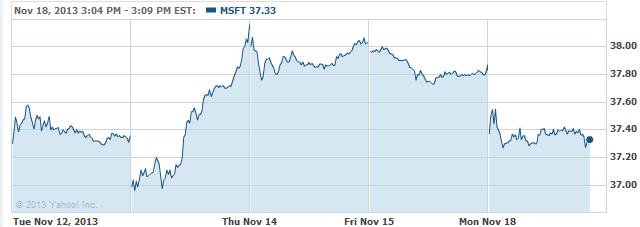 mmsft-20131118