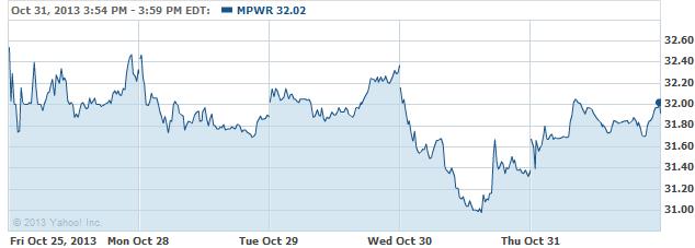 mpwr-2013111
