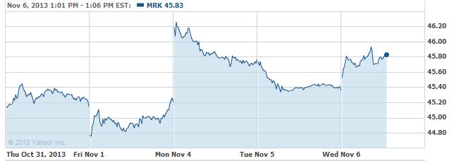 mrk-20131106