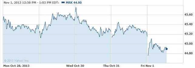 mrk-2013111