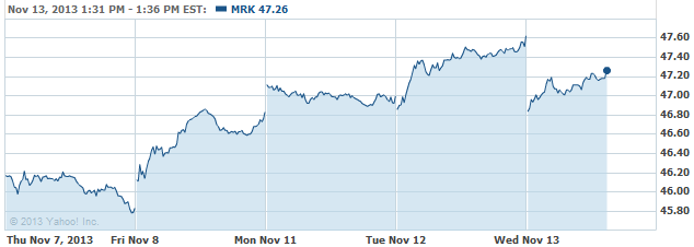 mrk-20131113