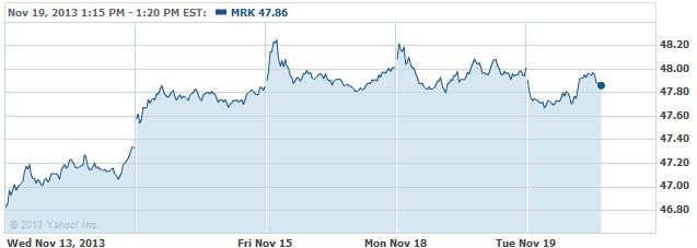 mrk-20131119