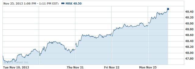 mrk-20131125