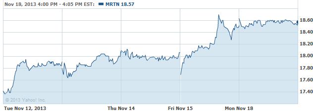 mrtn-20131119