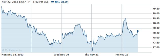 nke-20131122