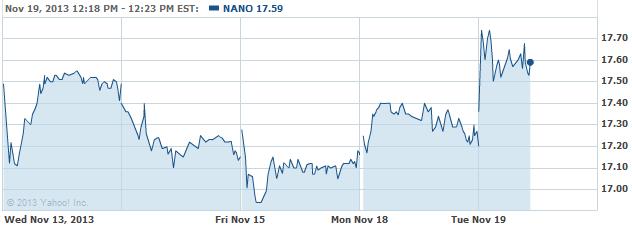 nnano-20131119