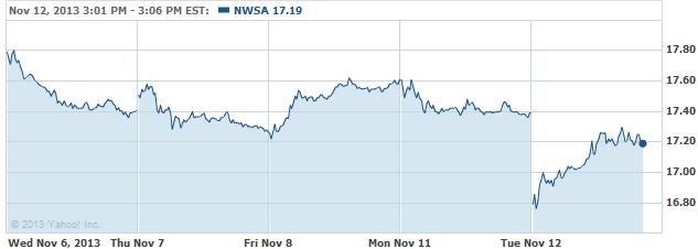 nwsa-20131112