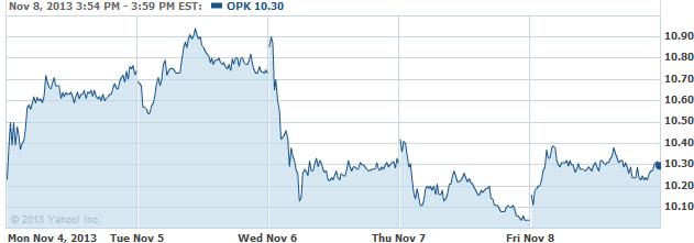 opk-20131111