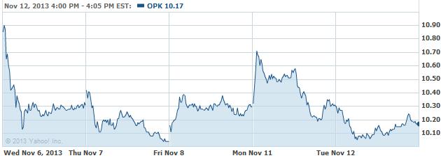opk-20131113