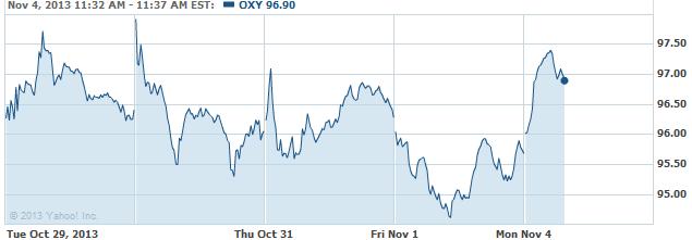 oxy-20131104