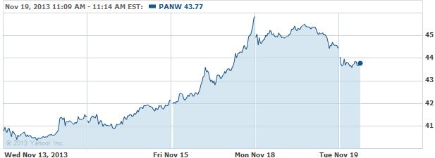 panw-20131119