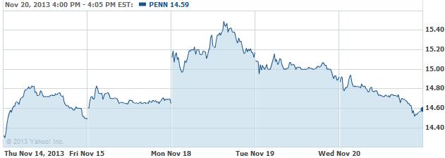 penn-20131121
