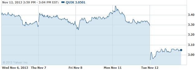 quik-20131112