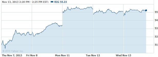 rig-20131113