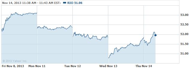 rio-20131114