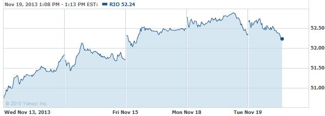 rio-20131119