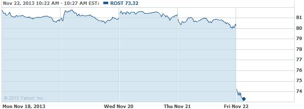 rost-20131122