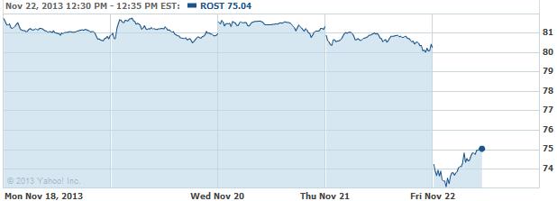 rostt-20131122