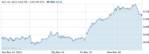 rrd-20131119