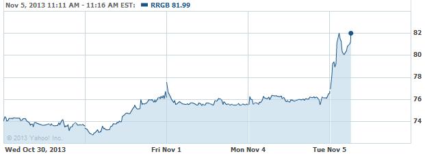 rrgb-20131105
