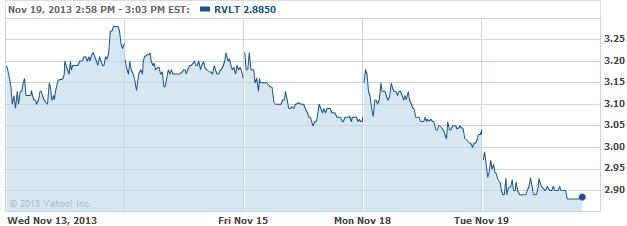 rvlt-20131119