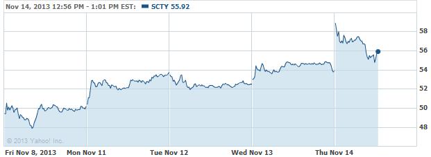 scty-20131114