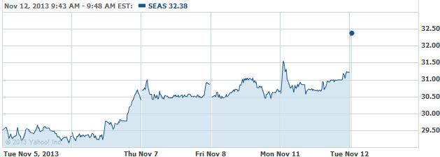 seas-20131112