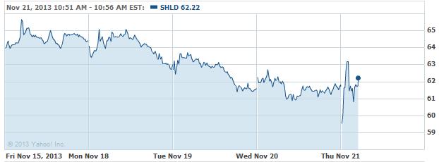 shld-20131121