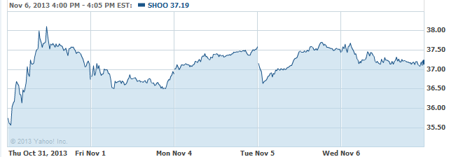 shoo-20131107