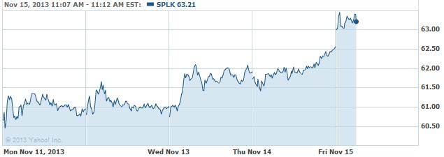 splk-20131115