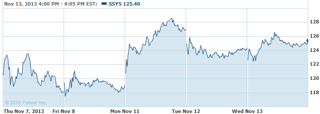 ssys-20131114