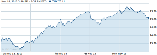tmk-20131119