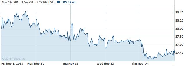 trs-20131115