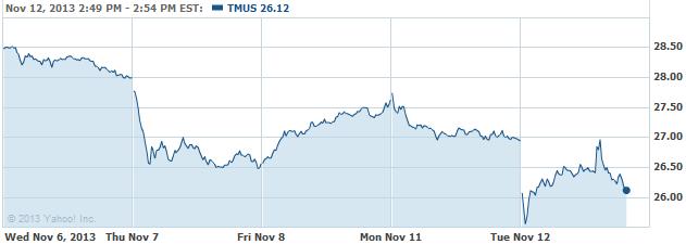 ttmus-20131112