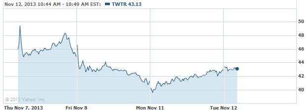 twtr-20131112
