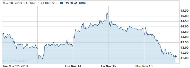twtrr-20131118