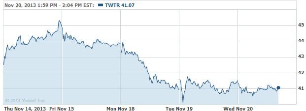 twtrr-20131120