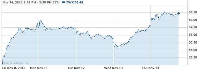 twx-20131114