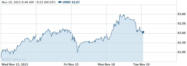 umbf-20131119