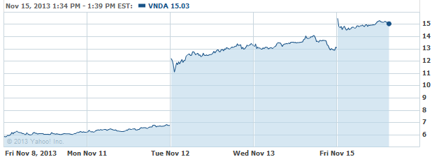 vndaa-20131115