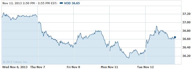 vod-20131112