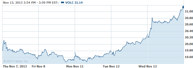 volc-20131114