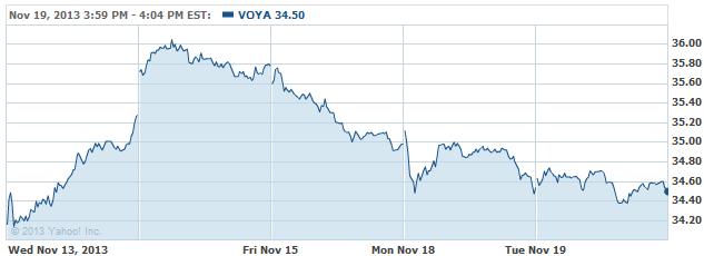 voyaa-20131120