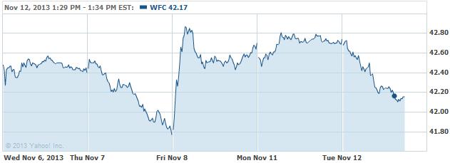 wfccc-20131112