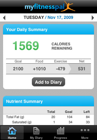 MyFitnessPal, exercise, app