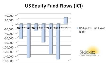 ici-fund-flows-12-14-13